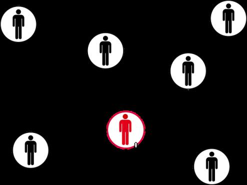 Ilustrativni dijagrama izbora kandidata za radno mjesto